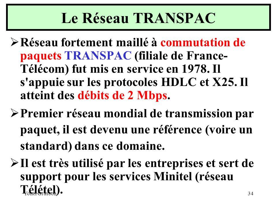 Le Réseau TRANSPAC