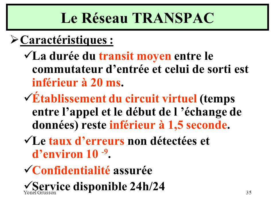 Le Réseau TRANSPAC Caractéristiques :