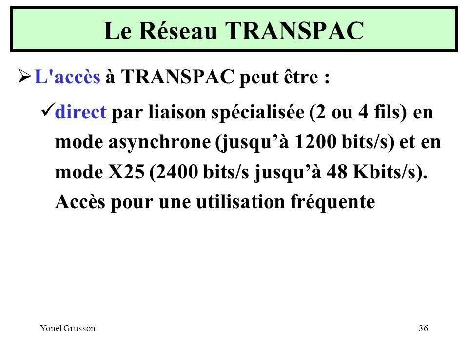 Le Réseau TRANSPAC L accès à TRANSPAC peut être :