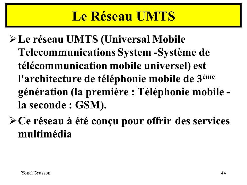 Le Réseau UMTS