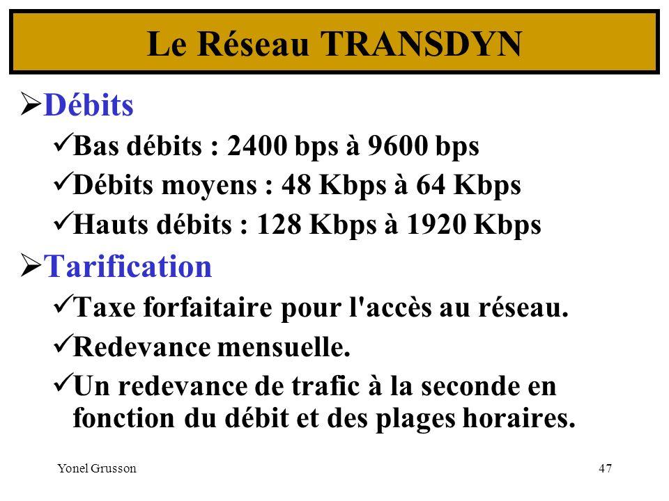 Le Réseau TRANSDYN Débits Tarification