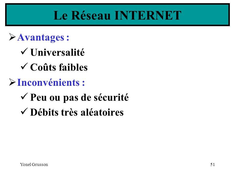 Le Réseau INTERNET Avantages : Universalité Coûts faibles