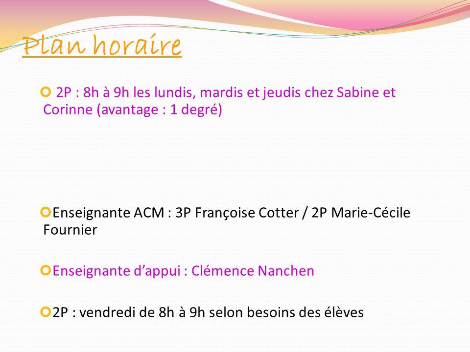 Plan horaire 2P : 8h à 9h les lundis, mardis et jeudis chez Sabine et Corinne (avantage : 1 degré)