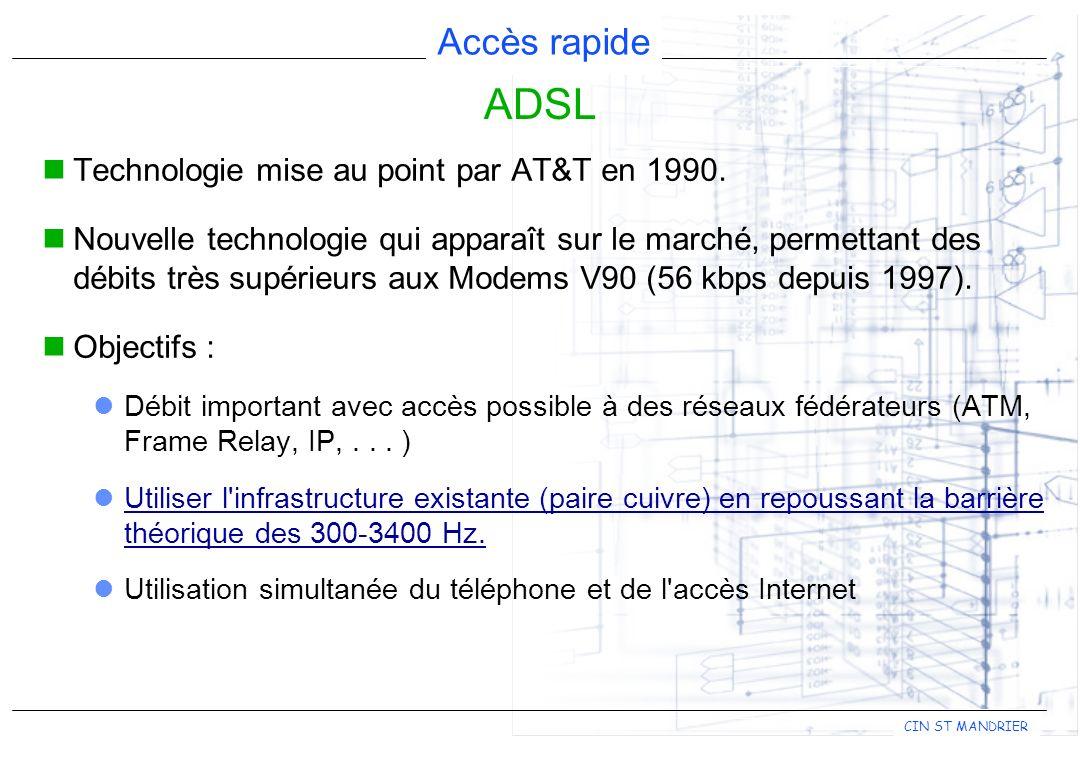 ADSL Technologie mise au point par AT&T en 1990.