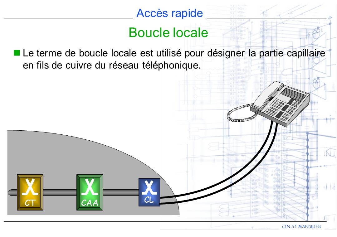 Boucle locale Le terme de boucle locale est utilisé pour désigner la partie capillaire en fils de cuivre du réseau téléphonique.
