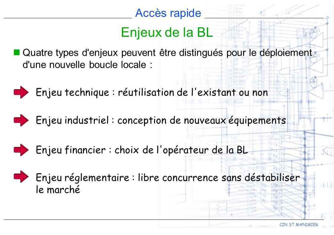 Enjeux de la BL Quatre types d enjeux peuvent être distingués pour le déploiement d une nouvelle boucle locale :