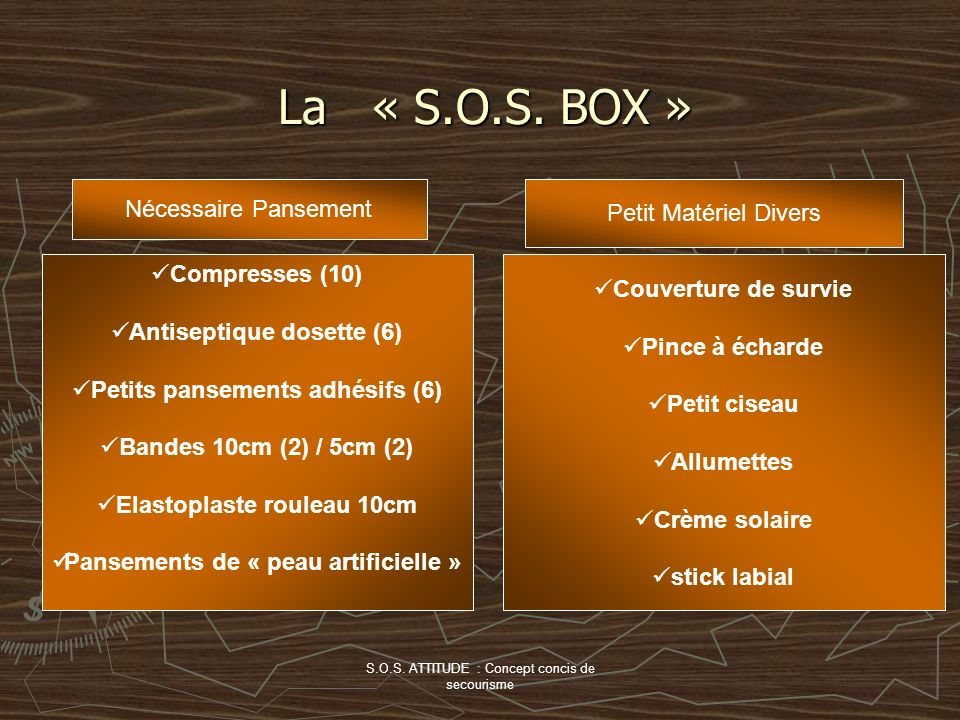 La « S.O.S. BOX » Nécessaire Pansement Petit Matériel Divers