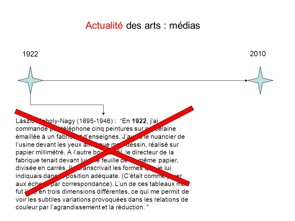 Actualité des arts : médias