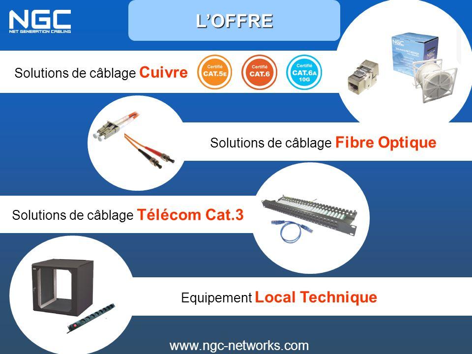 L'OFFRE Solutions de câblage Cuivre Solutions de câblage Fibre Optique