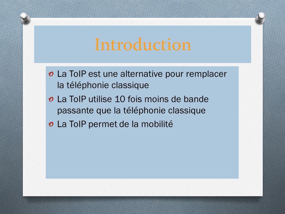 Introduction La ToIP est une alternative pour remplacer la téléphonie classique.