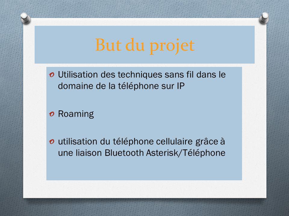But du projet Utilisation des techniques sans fil dans le domaine de la téléphone sur IP. Roaming.