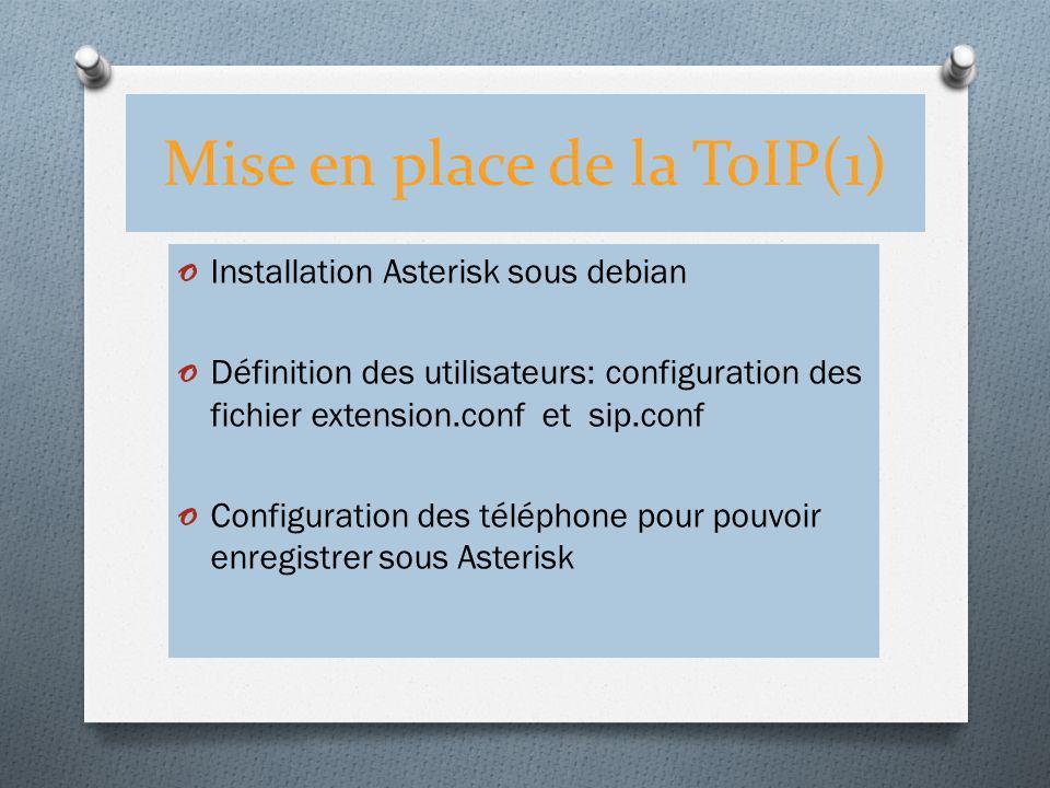 Mise en place de la ToIP(1)