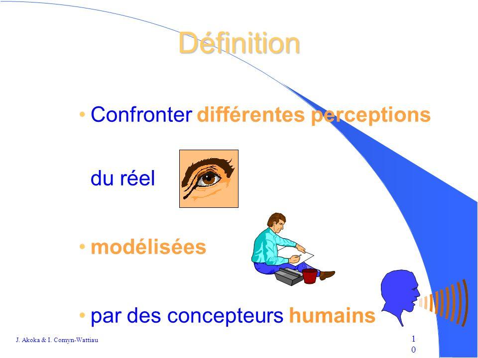 Définition Confronter différentes perceptions du réel modélisées