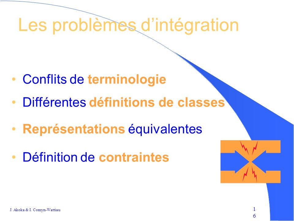 Les problèmes d'intégration