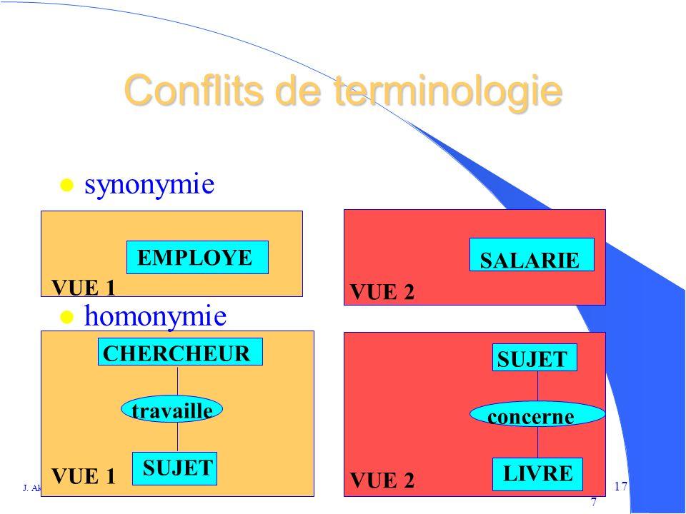 Conflits de terminologie