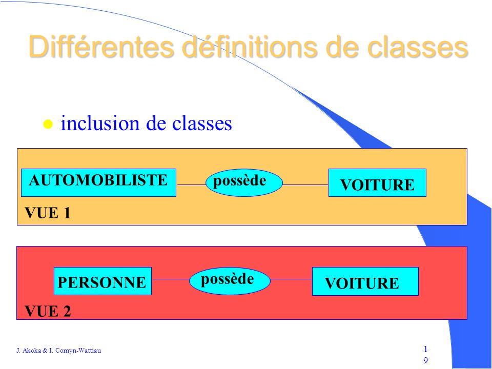 Différentes définitions de classes