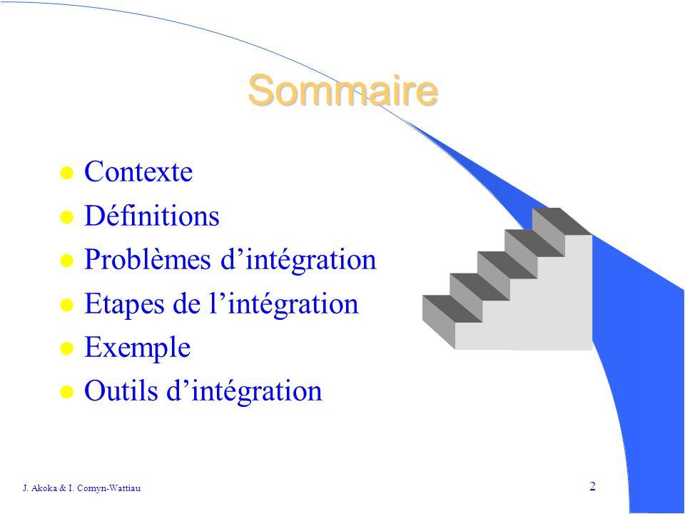 Sommaire Contexte Définitions Problèmes d'intégration