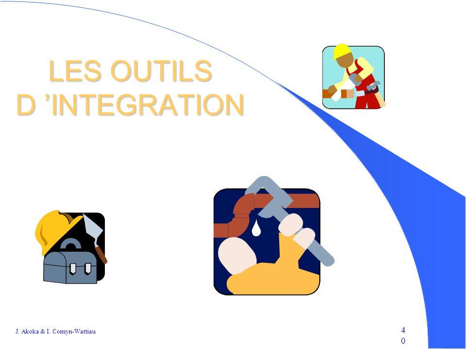 LES OUTILS D 'INTEGRATION