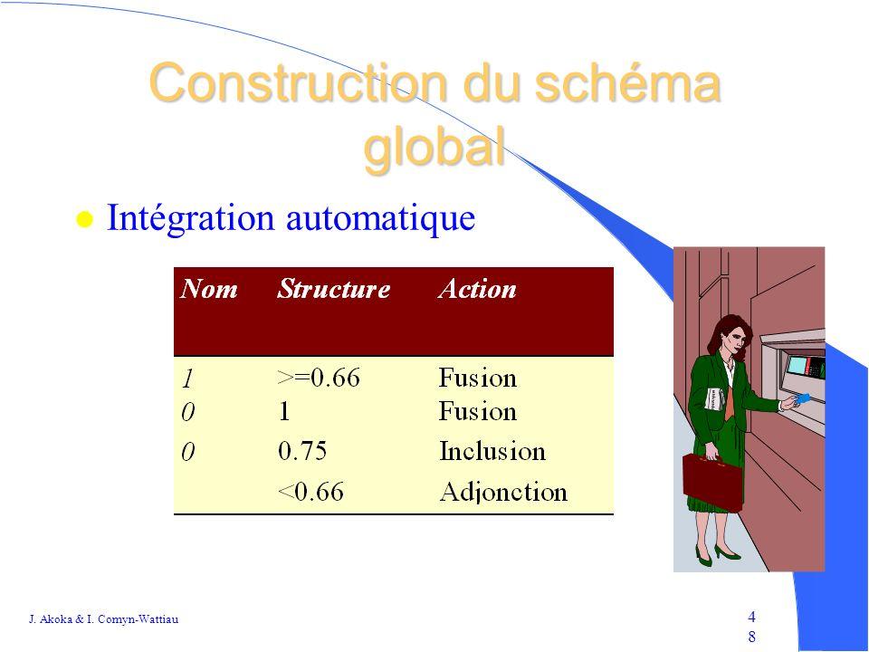 Construction du schéma global