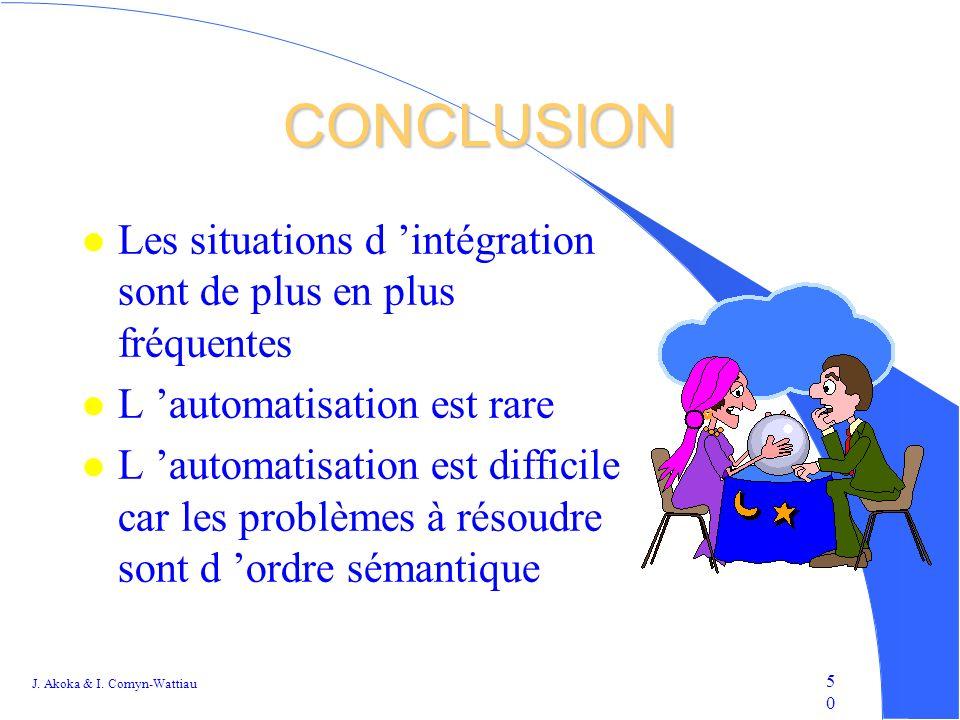 Intégration de schémas
