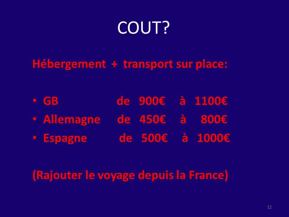 COUT Hébergement + transport sur place: GB de 900€ à 1100€