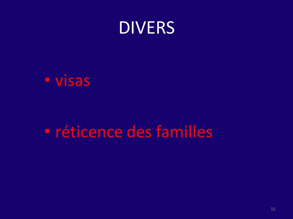 DIVERS visas réticence des familles