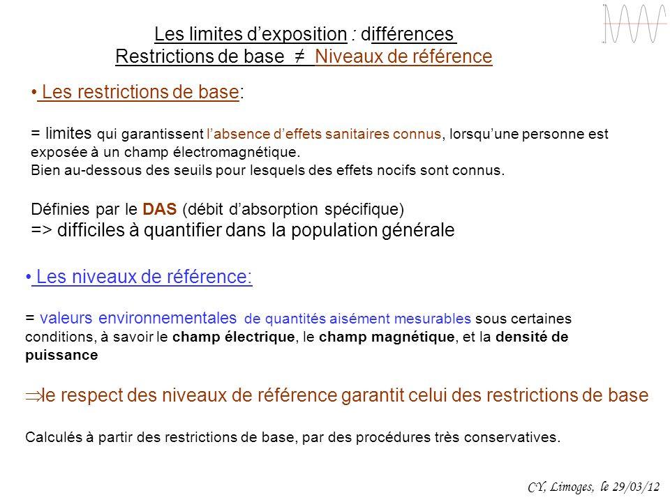 Les limites d'exposition : différences