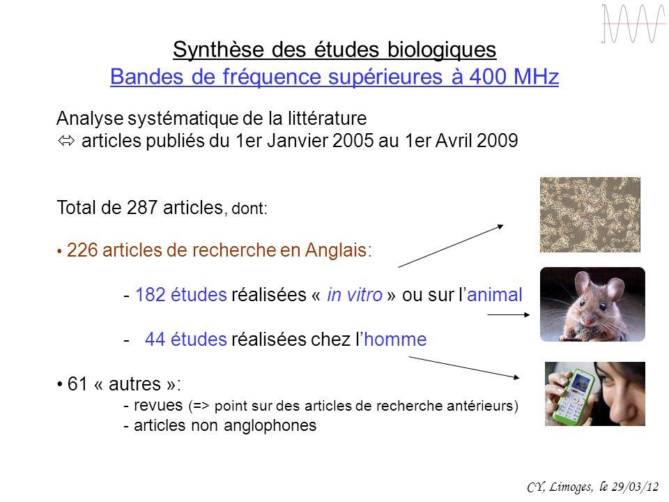Synthèse des études biologiques Bandes de fréquence supérieures à 400 MHz