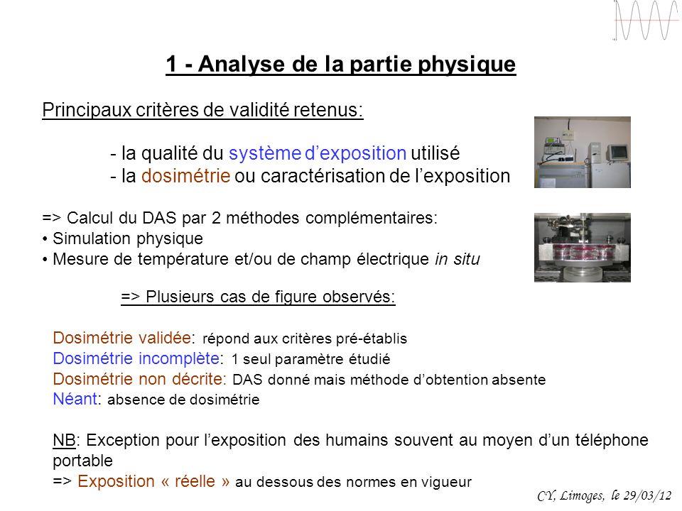 1 - Analyse de la partie physique
