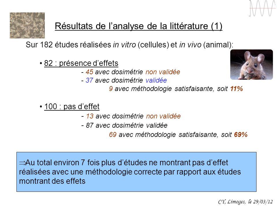 Résultats de l'analyse de la littérature (1)