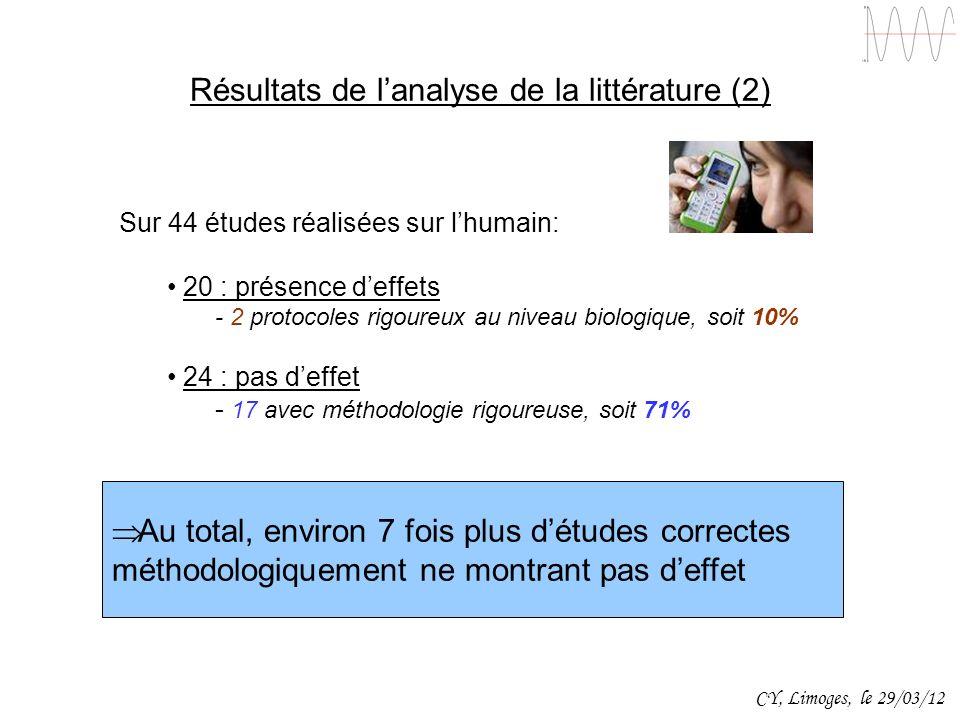 Résultats de l'analyse de la littérature (2)