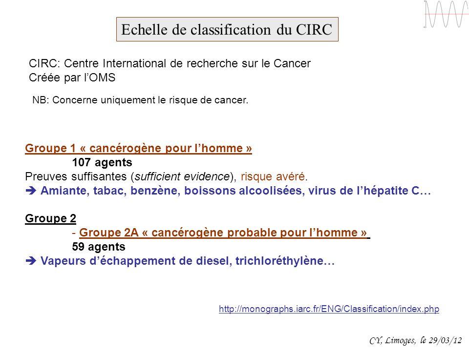 Echelle de classification du CIRC