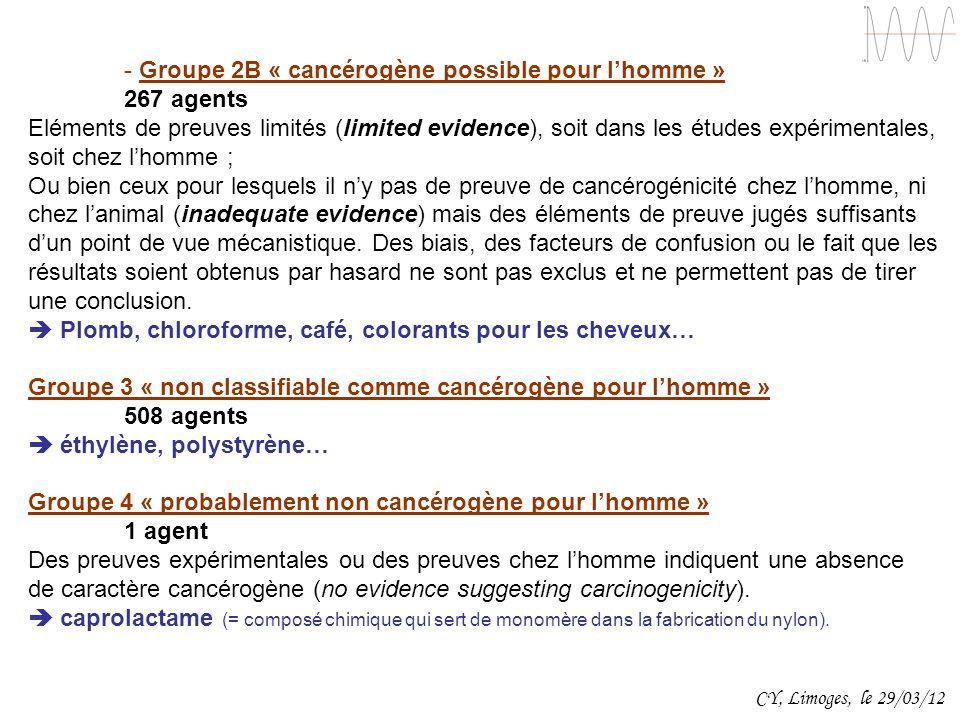 - Groupe 2B « cancérogène possible pour l'homme » 267 agents