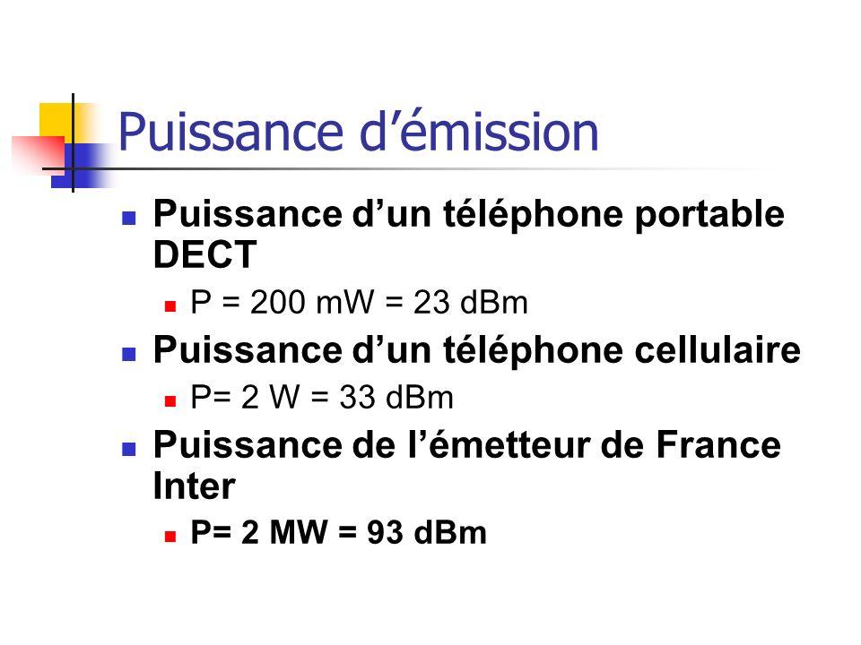 Puissance d'émission Puissance d'un téléphone portable DECT
