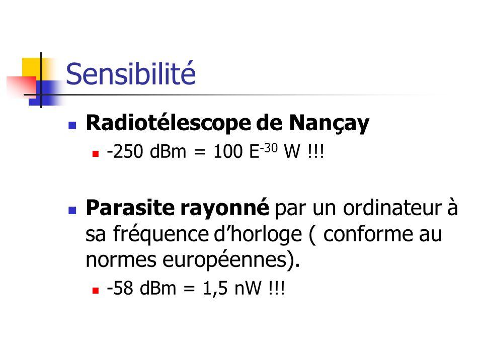 Sensibilité Radiotélescope de Nançay