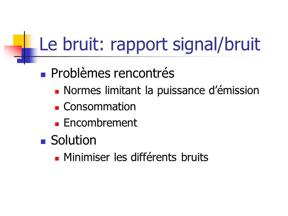 Le bruit: rapport signal/bruit