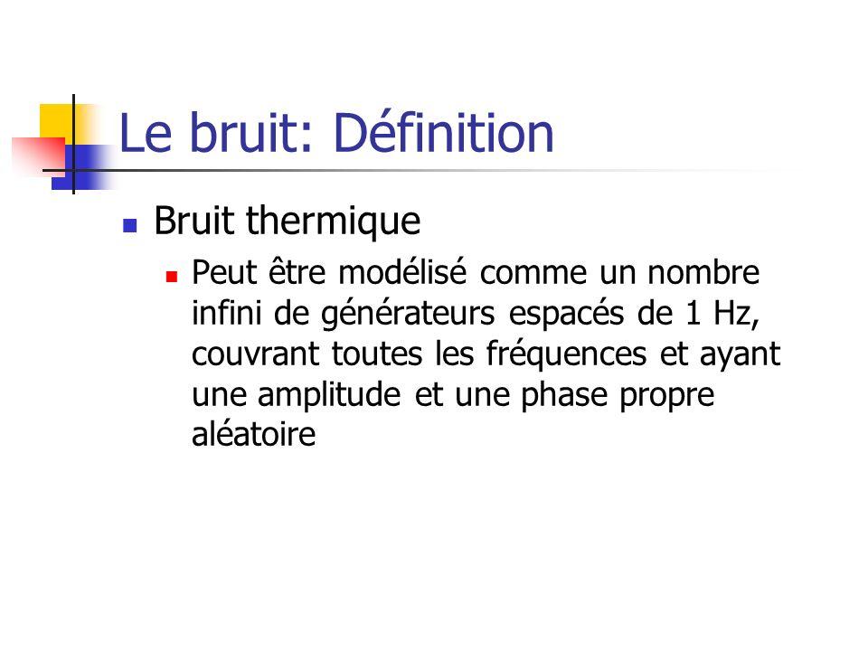 Le bruit: Définition Bruit thermique