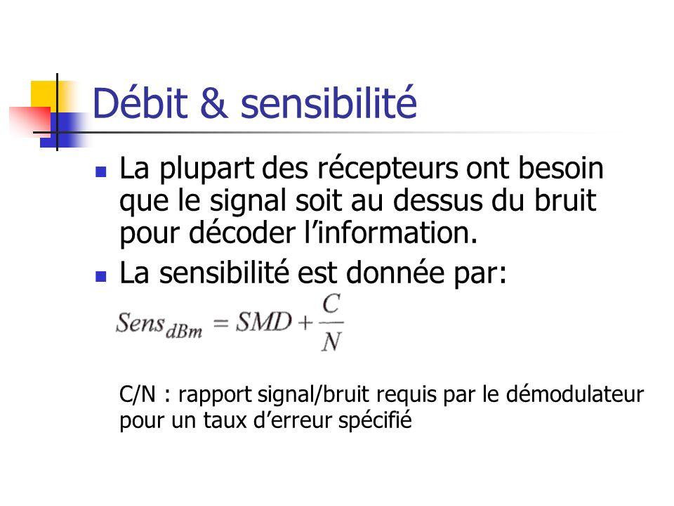 Débit & sensibilité La plupart des récepteurs ont besoin que le signal soit au dessus du bruit pour décoder l'information.