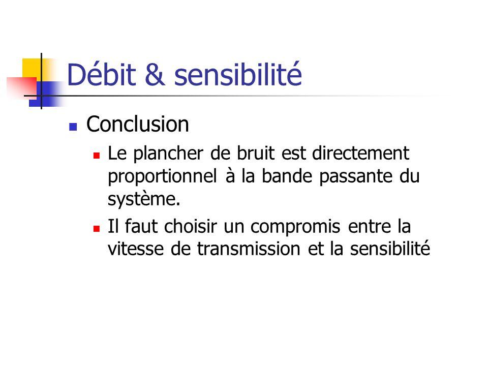 Débit & sensibilité Conclusion