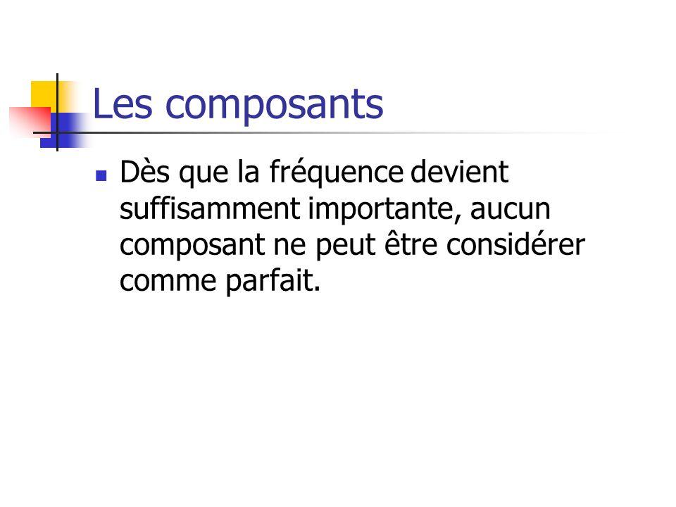Les composants Dès que la fréquence devient suffisamment importante, aucun composant ne peut être considérer comme parfait.
