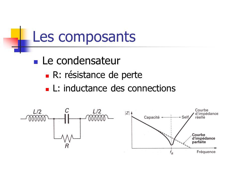 Les composants Le condensateur R: résistance de perte