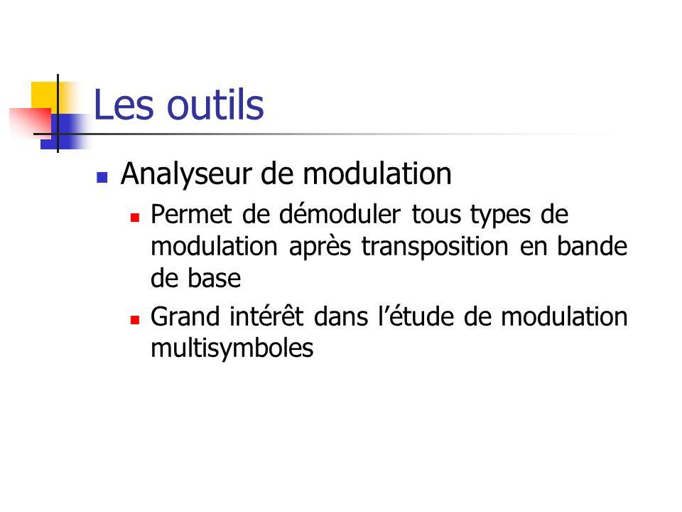 Les outils Analyseur de modulation