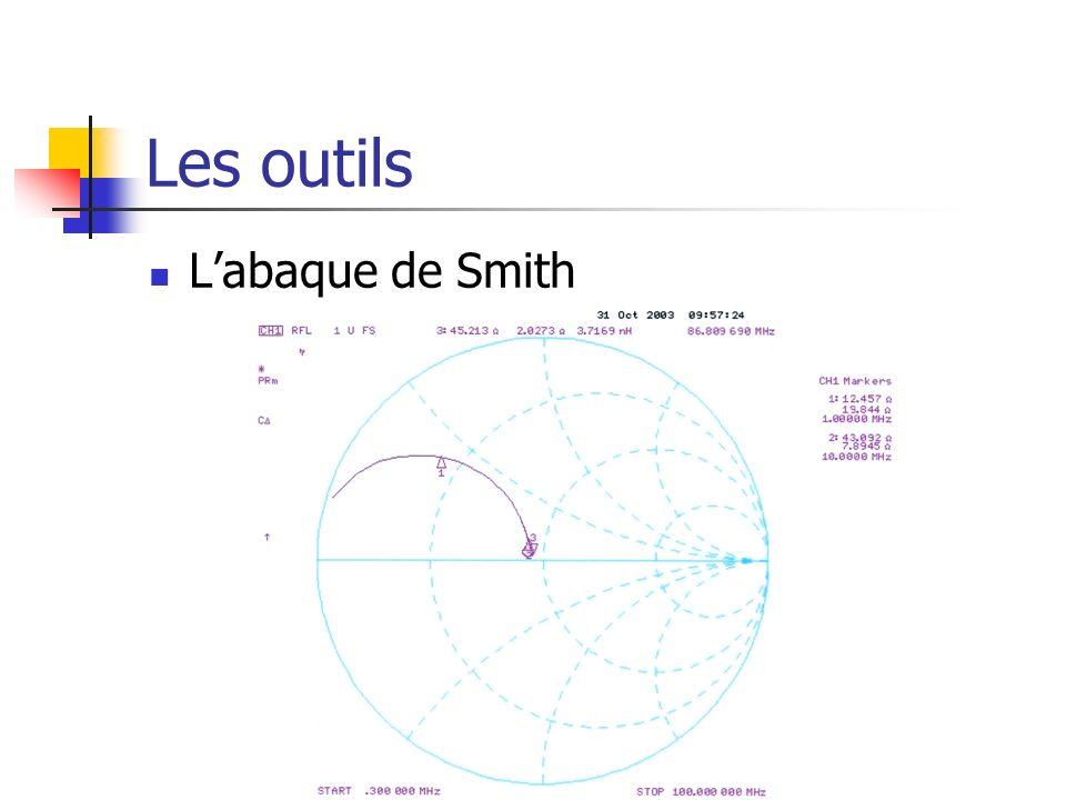 Les outils L'abaque de Smith