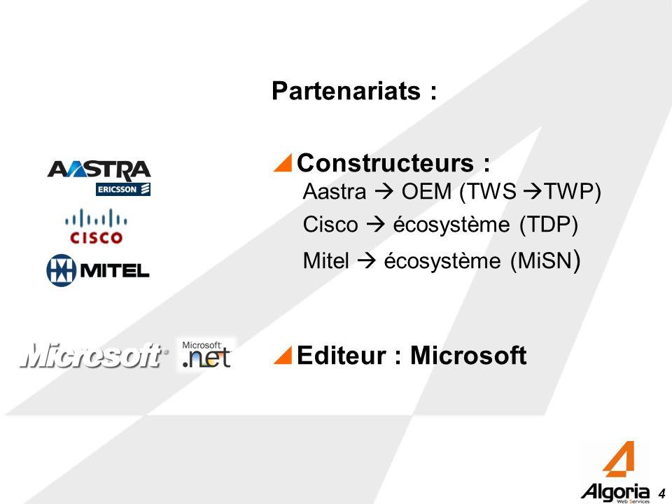 Constructeurs : Aastra  OEM (TWS TWP)