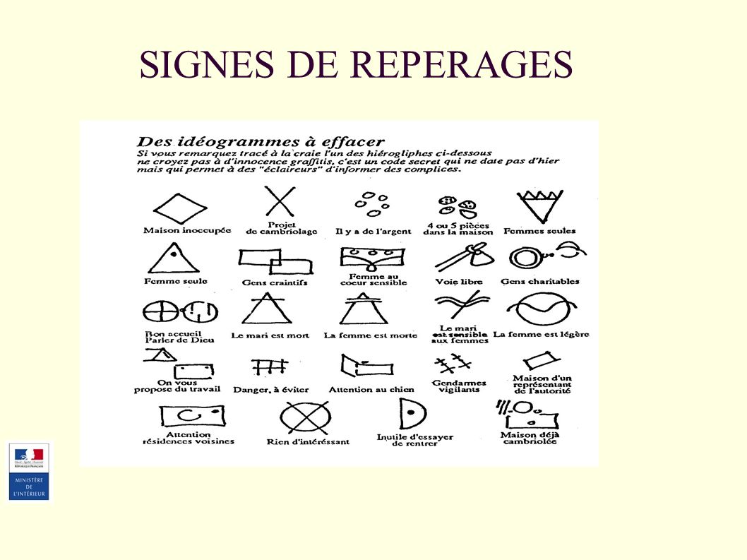 SIGNES DE REPERAGES
