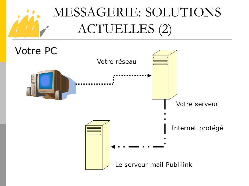 MESSAGERIE: SOLUTIONS ACTUELLES (2)
