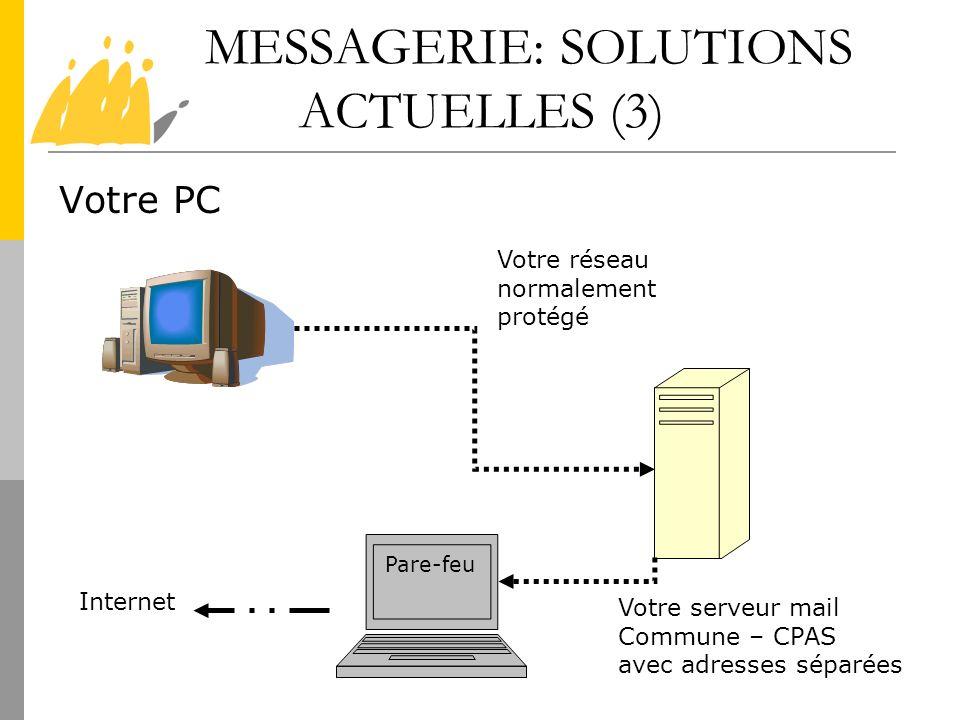 MESSAGERIE: SOLUTIONS ACTUELLES (3)