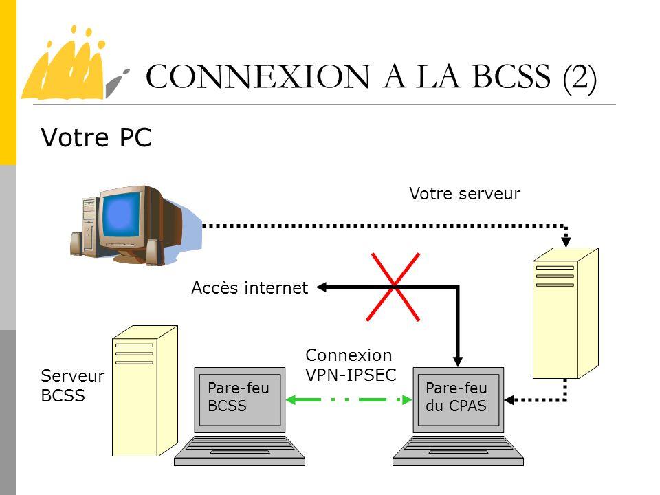 CONNEXION A LA BCSS (2) Votre PC Votre serveur Accès internet