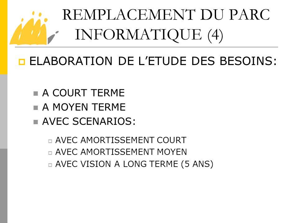 REMPLACEMENT DU PARC INFORMATIQUE (4)