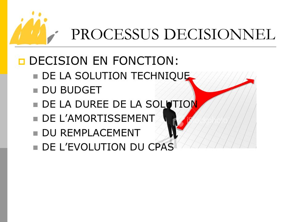 PROCESSUS DECISIONNEL